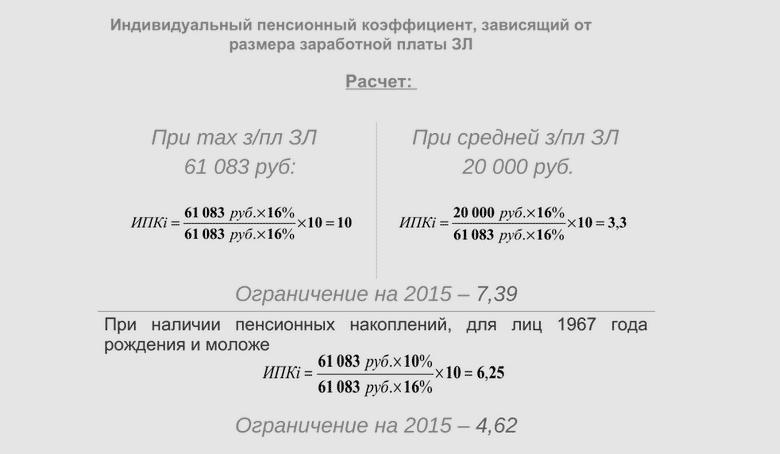 правилах расчета пенсии