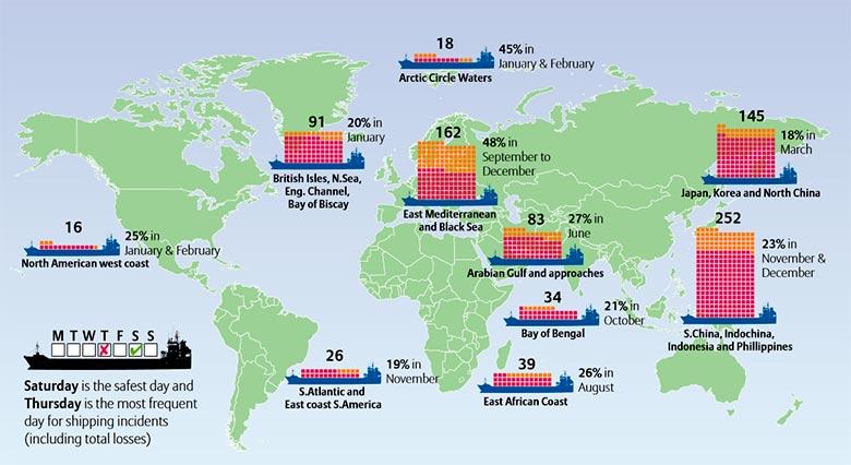 Убытки с судами в 2006-2015 годах
