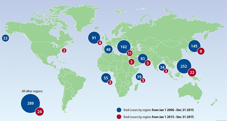 Количество морских убытков в ТОП-10 регионах мира в 2006-2015 и 2015