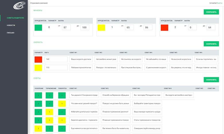 Административная панель страховщика. Учетная запись маркетолога. Настройка уведомлений